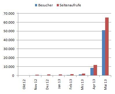 Mediadaten 01.06.2013